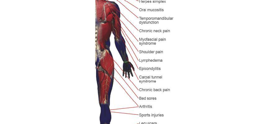 Ενδείξεις Θεραπείας με Laser σε ένα ευρύ φάσμα παθήσεων